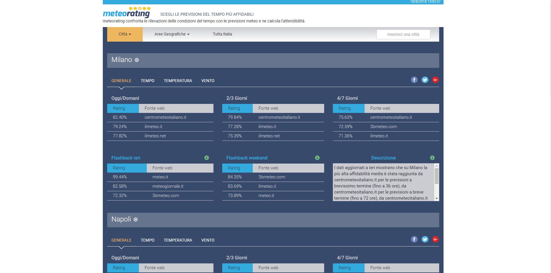 Meteorating css personalizzati lato frontend in boostrap agenzia web roma